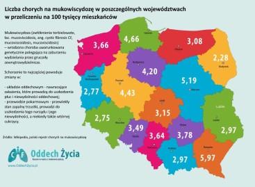 Mukowiscydoza w Polsce
